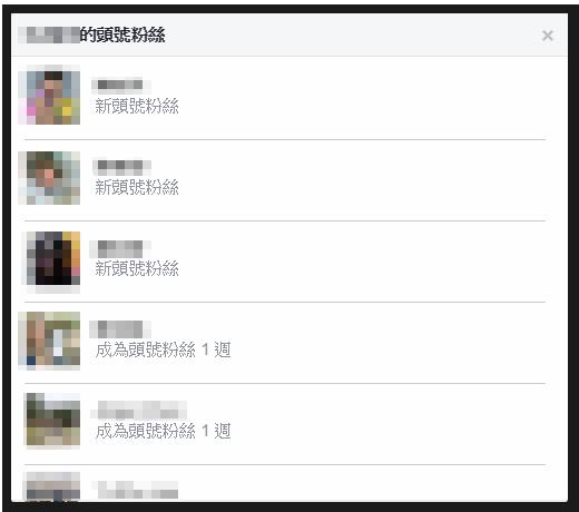 頭號粉絲,Facebook,FB,Top fan